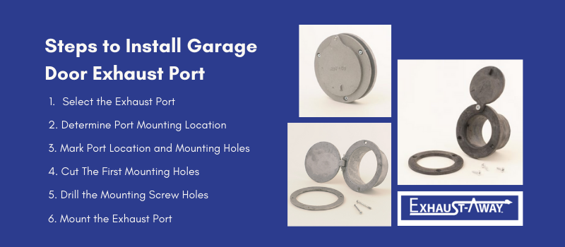 Garage Door Port for Exhaust Hose